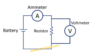 ohm-law-circuit-diagram-with-instruments