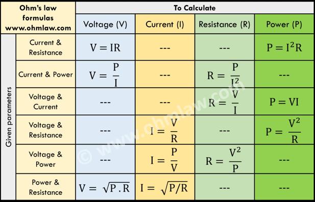 ohms-law-formula