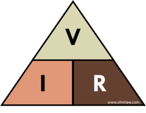 ohms-law-triangle