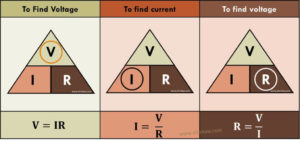 ohms-law-triangle-with-formulas