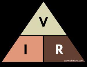 Ohm's Law Triangle • Ohm LawOhms Law Triangle