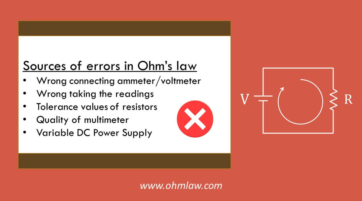 5 Error Sources In Ohms Law Experiment How To Avoid Them Ohm Circuit Diagram Voltage Source Of