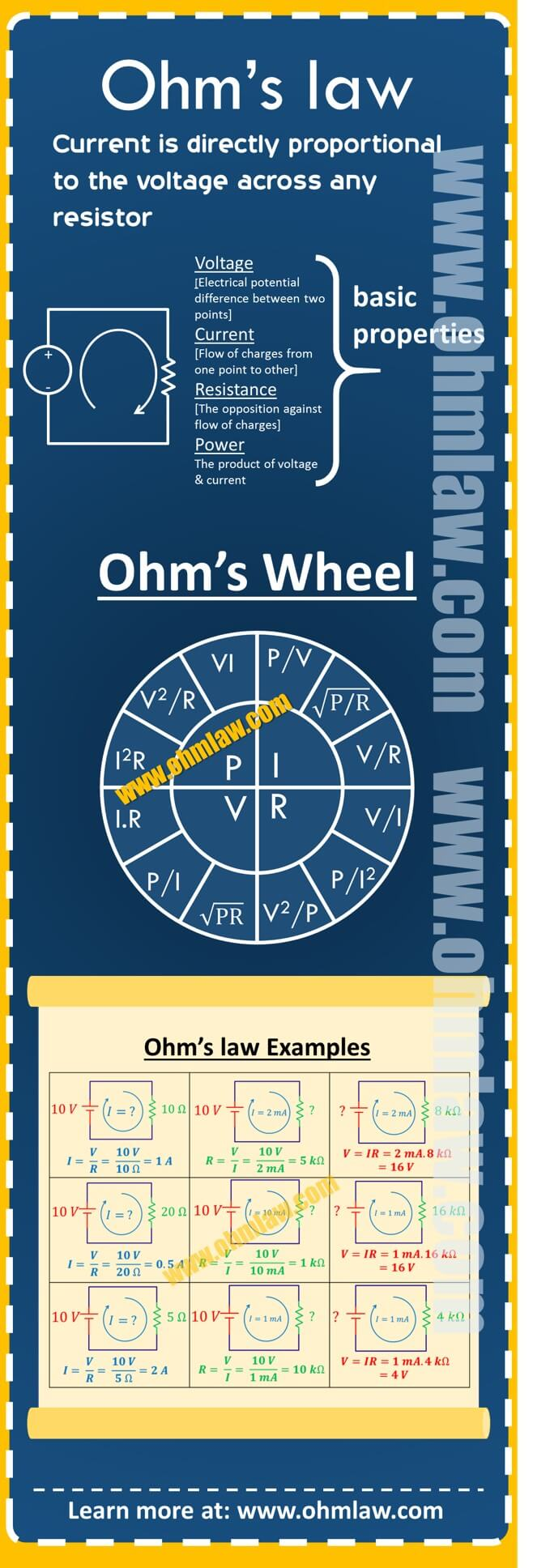 Ohms Law Series Circuit Calculator Wiring Diagram And Ebooks Example Of Parallel Ohm S U2022